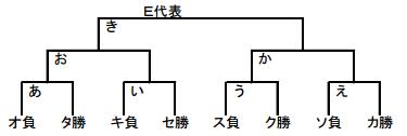 lifecup-kitakawachi4