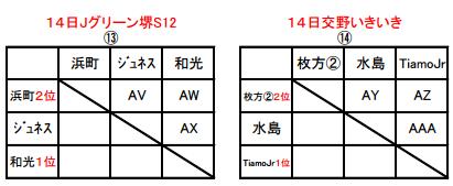 lifecup-kitakawachi0515-2