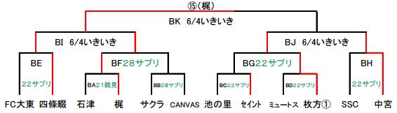 lifecup-kitakawachi2R15