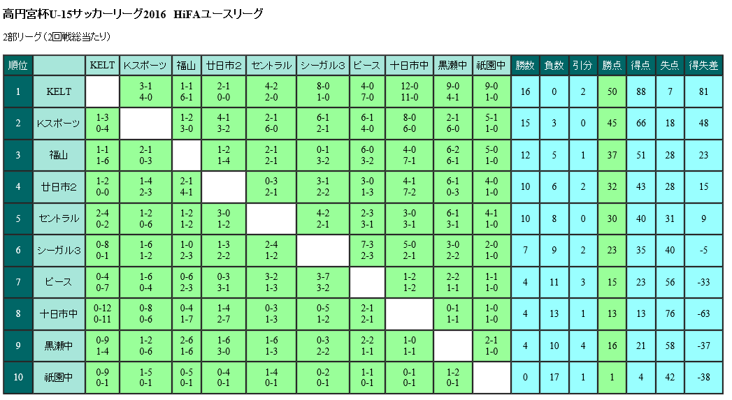 hirosima-u15-2bu