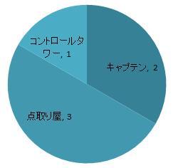 %e3%82%ad%e3%83%a3%e3%83%97%e3%83%86%e3%83%b3