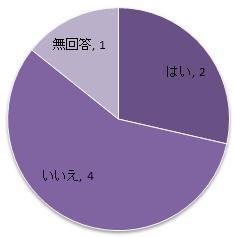%e8%a6%aa%e3%81%ae%e6%8e%a5%e3%81%97%e6%96%b9