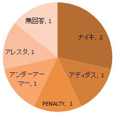 %e3%82%a6%e3%82%a7%e3%82%a2