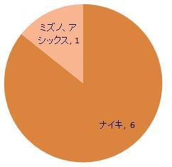 %e3%82%b9%e3%83%91%e3%82%a4%e3%82%af