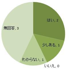 %e7%b4%a0%e8%b3%aa