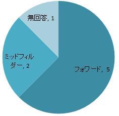 %e3%83%95%e3%82%a9%e3%83%af%e3%83%bc%e3%83%89