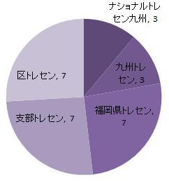 %e3%83%8a%e3%82%b7%e3%83%a7%e3%83%8a%e3%83%ab%e3%83%88%e3%83%ac%e3%82%bb%e3%83%b3