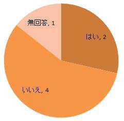 %e3%82%b9%e3%83%9e%e3%83%9b