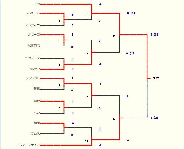 kyoto-kcy-u-14-2016-2