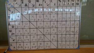 2017年度 秋田県 バーモントカップ第27回全日本少年フットサル大会 男鹿・潟上地区予選(U11) 優勝はスティンガー!