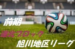 【参加者募集】6/7.21ブラウブリッツ秋田ゴールキーパースクール