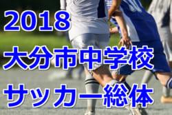 2018年度 第56回大分市中学校総合体育大会サッカー【中学総体】県大会出場チーム決定!